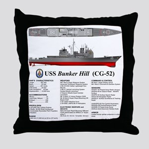 Tico_CG-52_TShirt_Back Throw Pillow